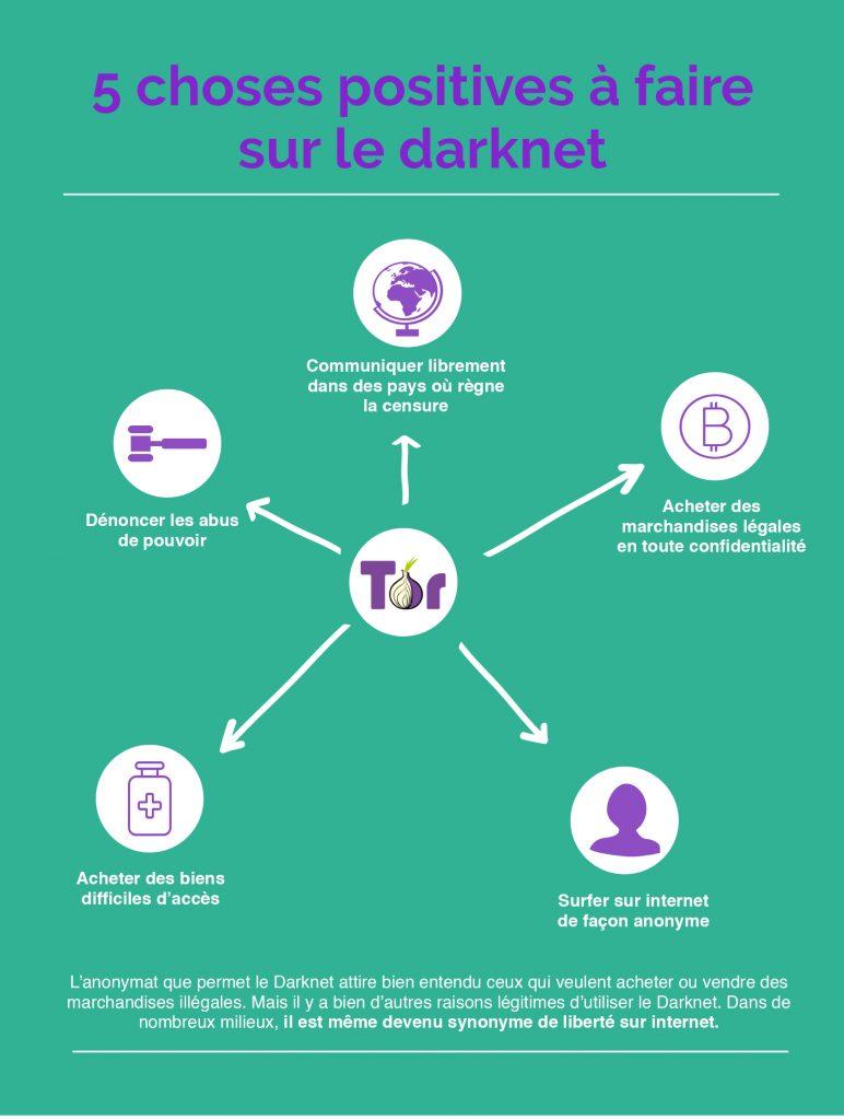 5 choses positives sur le Dark web