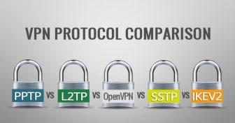Comparatif de protocoles VPN  : PPTP vs. L2TP vs.